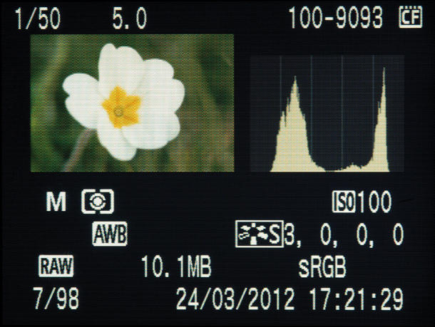Canon_histogram
